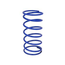 Drukveer Polini +55% voor Minarelli